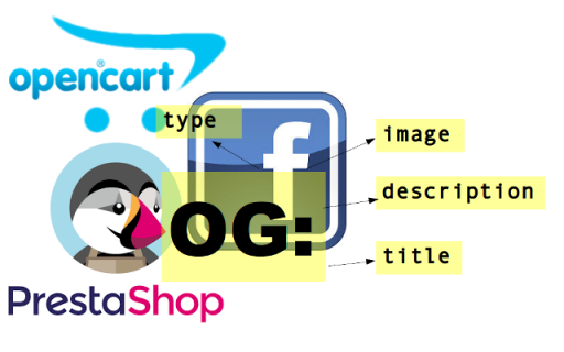 Open Graph tags for Opencart, Prestashop and others